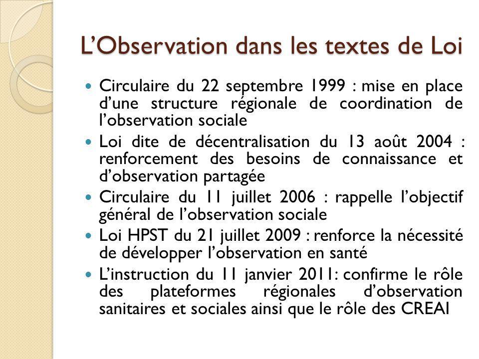 LObservation dans les textes de Loi Circulaire du 22 septembre 1999 : mise en place dune structure régionale de coordination de lobservation sociale L
