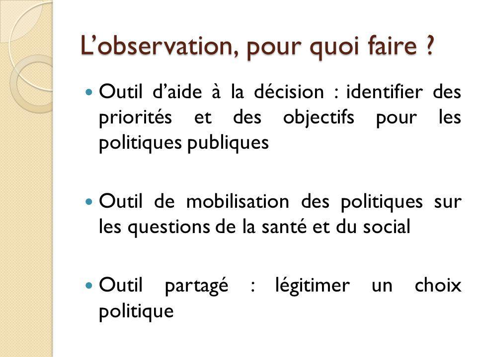 Lobservation, pour quoi faire ? Outil daide à la décision : identifier des priorités et des objectifs pour les politiques publiques Outil de mobilisat