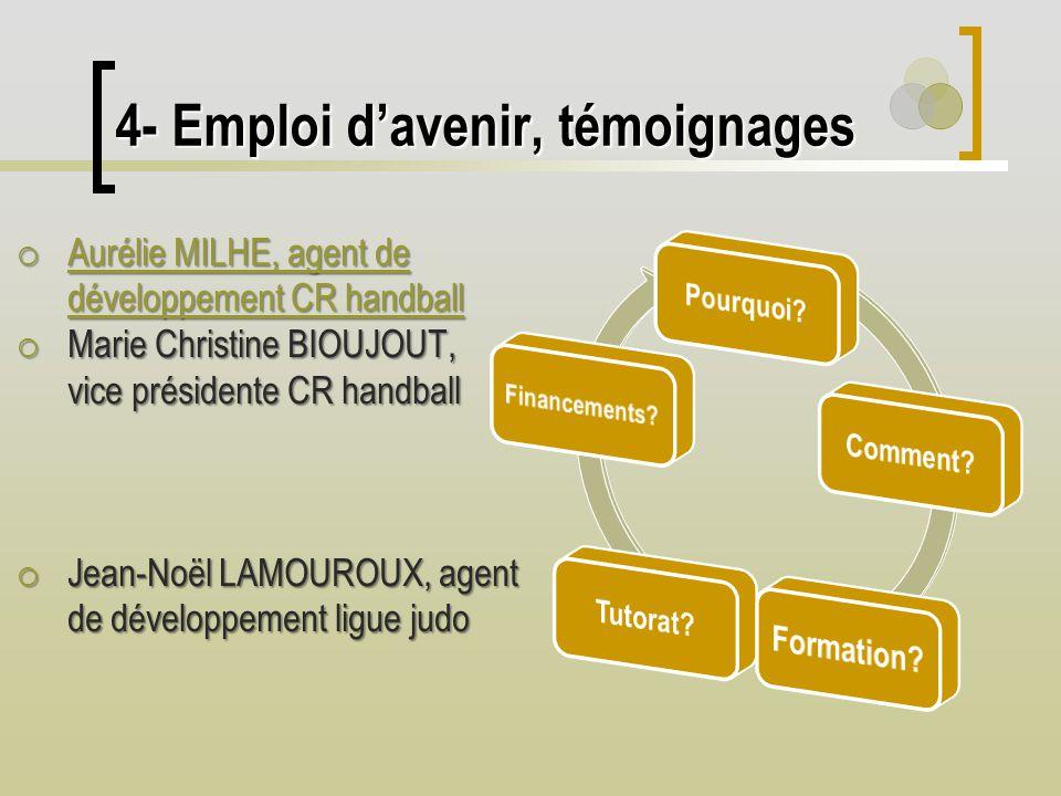 4- Emploi davenir, témoignages Aurélie MILHE, agent de développement CR handball Aurélie MILHE, agent de développement CR handball Aurélie MILHE, agen