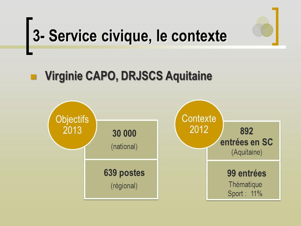 3- Service civique, le contexte Virginie CAPO, DRJSCS Aquitaine Virginie CAPO, DRJSCS Aquitaine 892 entrées en SC (Aquitaine) 99 entrées Thématique Sp