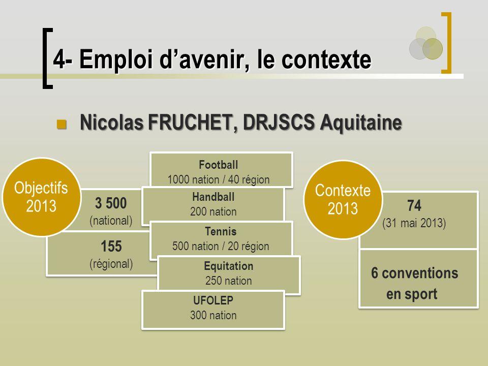 Nicolas FRUCHET, DRJSCS Aquitaine Nicolas FRUCHET, DRJSCS Aquitaine 4- Emploi davenir, le contexte 3 500 (national) 155 (régional) Objectifs 2013 Foot