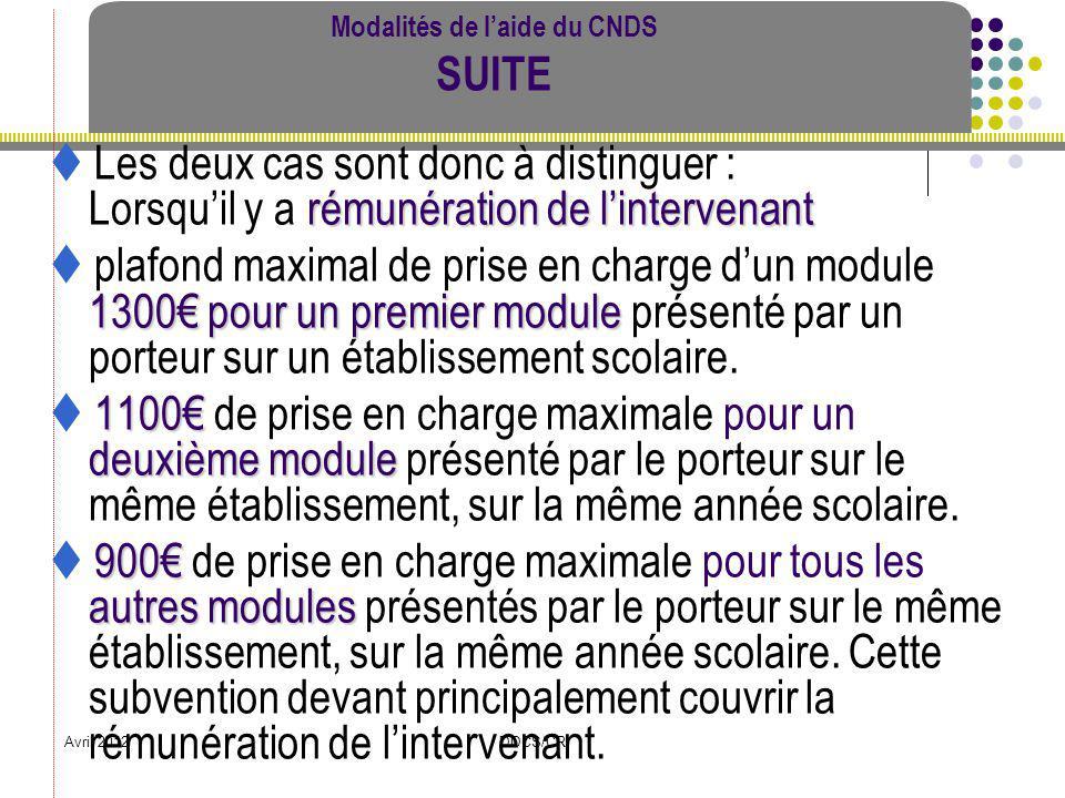 Avril 2012DDCS/CR Modalités de laide du CNDS SUITE rémunération de lintervenant Les deux cas sont donc à distinguer : Lorsquil y a rémunération de lin