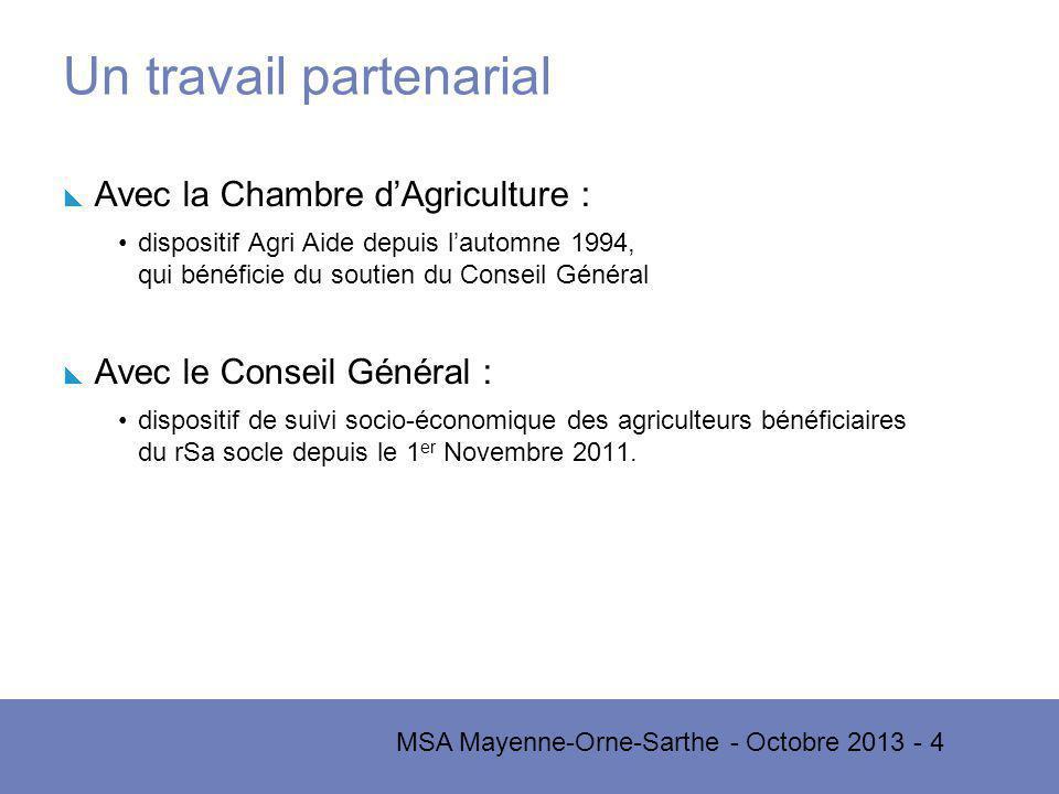 MSA Mayenne-Orne-Sarthe - Octobre 2013 - 4 Un travail partenarial Avec la Chambre dAgriculture : dispositif Agri Aide depuis lautomne 1994, qui bénéficie du soutien du Conseil Général Avec le Conseil Général : dispositif de suivi socio-économique des agriculteurs bénéficiaires du rSa socle depuis le 1 er Novembre 2011.