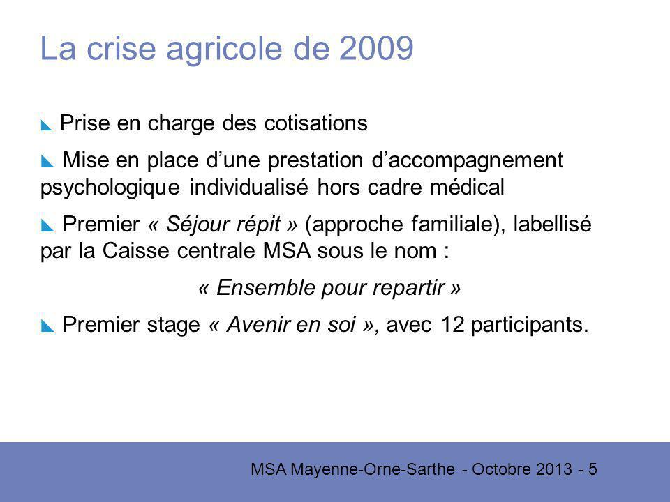 MSA Mayenne-Orne-Sarthe - Octobre 2013 - 5 La crise agricole de 2009 Prise en charge des cotisations Mise en place dune prestation daccompagnement psy
