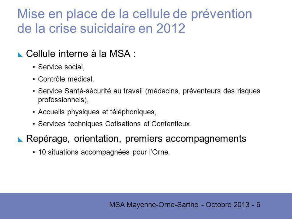 MSA Mayenne-Orne-Sarthe - Octobre 2013 - 6 Mise en place de la cellule de prévention de la crise suicidaire en 2012 Cellule interne à la MSA : Service