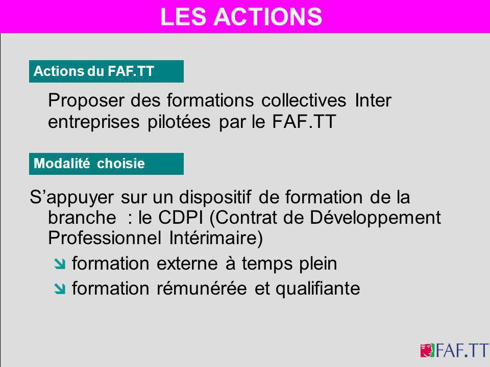 Proposer des formations collectives Inter entreprises pilotées par le FAF.TT Sappuyer sur un dispositif de formation de la branche : le CDPI (Contrat de Développement Professionnel Intérimaire) formation externe à temps plein formation rémunérée et qualifiante LES ACTIONS Actions du FAF.TT Modalité choisie