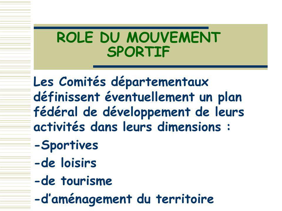 ROLE DU MOUVEMENT SPORTIF Les Comités départementaux définissent éventuellement un plan fédéral de développement de leurs activités dans leurs dimensions : -Sportives -de loisirs -de tourisme -daménagement du territoire