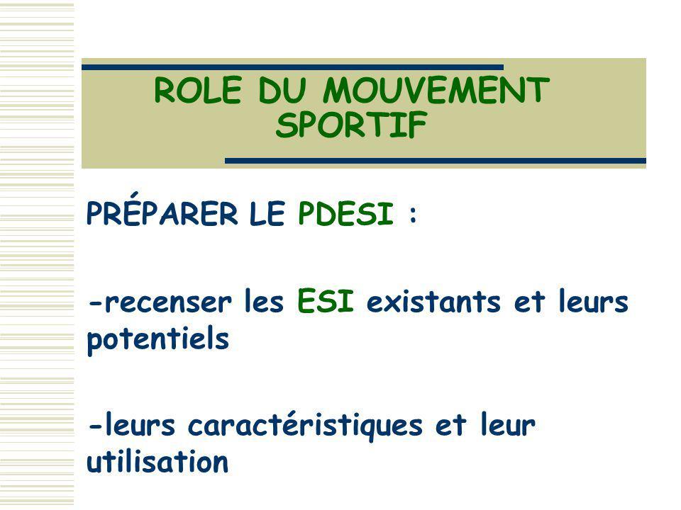 ROLE DU MOUVEMENT SPORTIF PRÉPARER LE PDESI : -recenser les ESI existants et leurs potentiels -leurs caractéristiques et leur utilisation