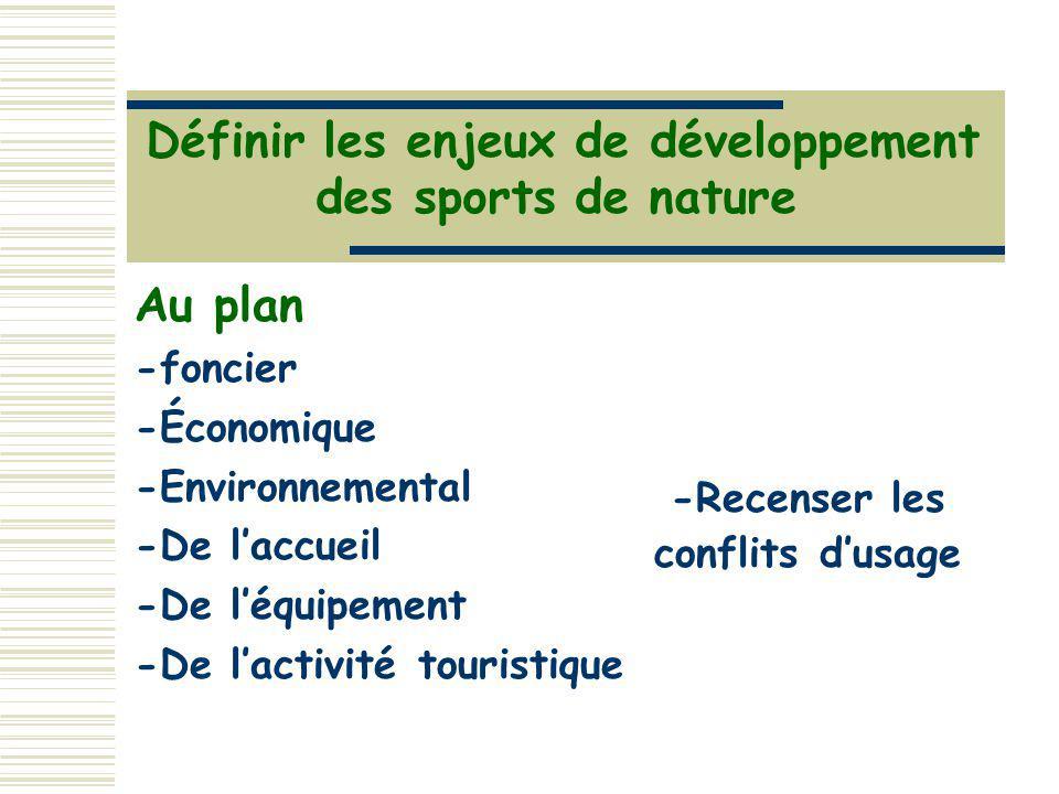 Au plan -foncier -Économique -Environnemental -De laccueil -De léquipement -De lactivité touristique Définir les enjeux de développement des sports de nature -Recenser les conflits dusage