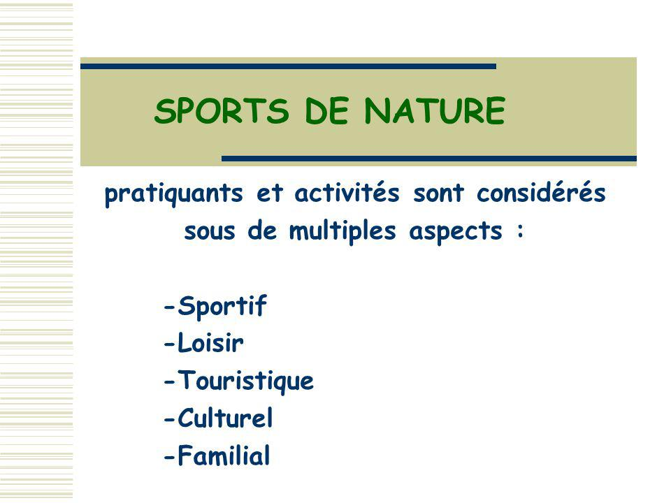SPORTS DE NATURE pratiquants et activités sont considérés sous de multiples aspects : -Sportif -Loisir -Touristique -Culturel -Familial