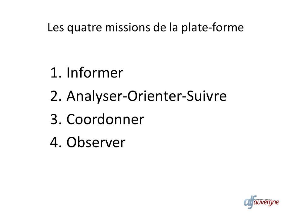 Les quatre missions de la plate-forme 1.Informer 2.Analyser-Orienter-Suivre 3.Coordonner 4.Observer