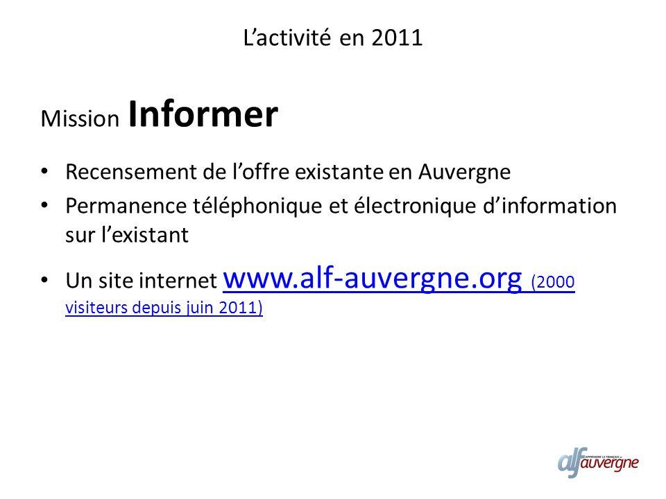 Lactivité en 2011 Mission Informer Recensement de loffre existante en Auvergne Permanence téléphonique et électronique dinformation sur lexistant Un s