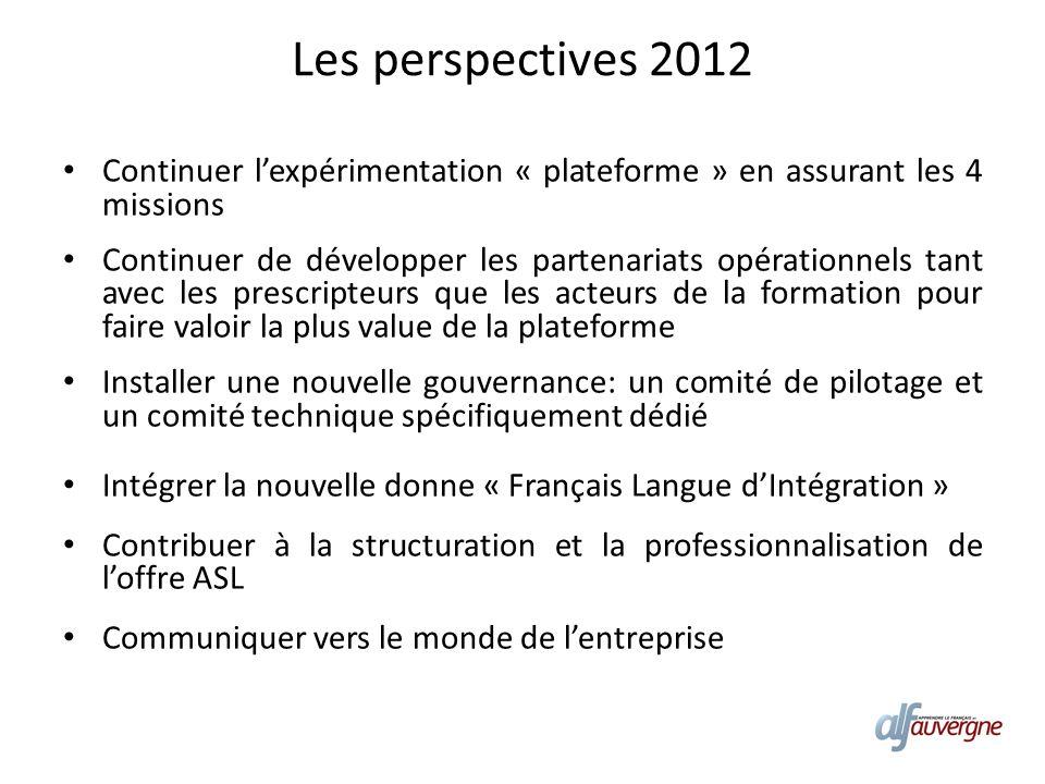 Les perspectives 2012 Continuer lexpérimentation « plateforme » en assurant les 4 missions Continuer de développer les partenariats opérationnels tant