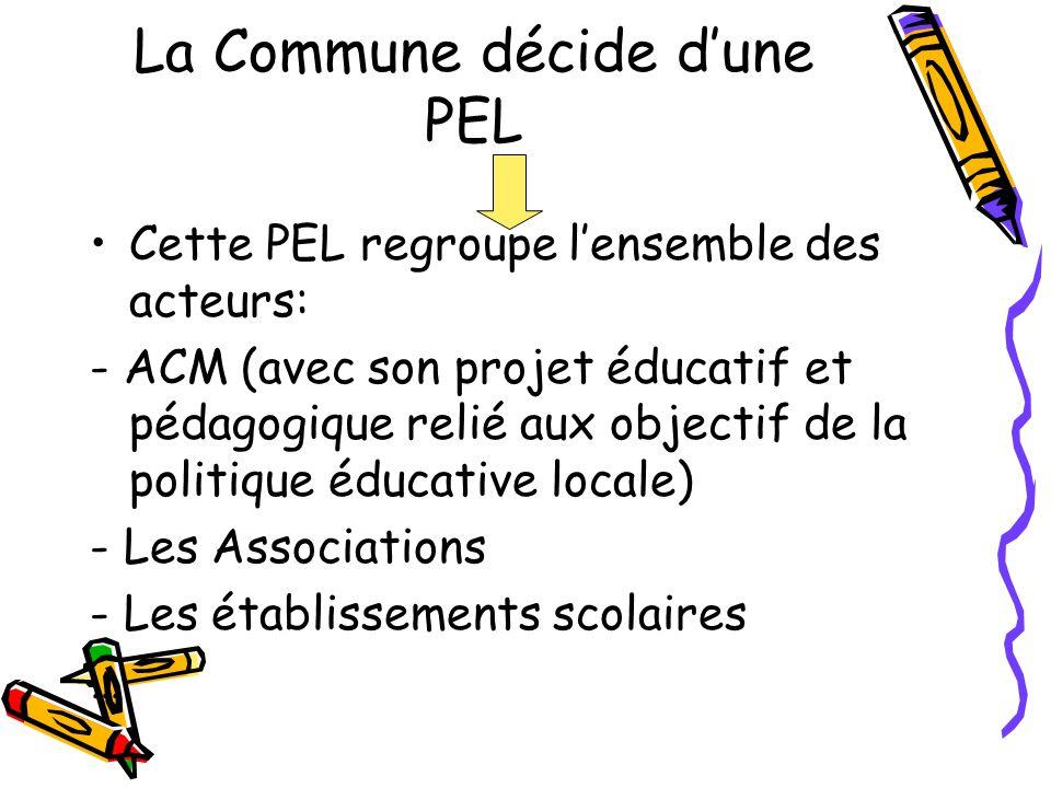 La Commune décide dune PEL Cette PEL regroupe lensemble des acteurs: - ACM (avec son projet éducatif et pédagogique relié aux objectif de la politique