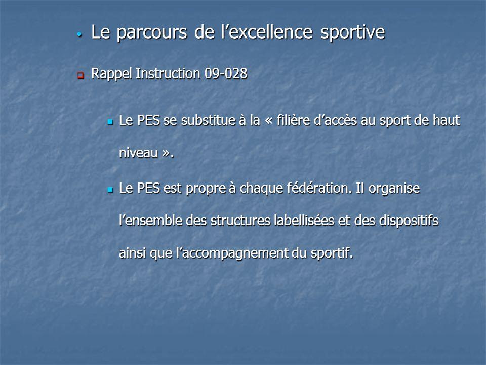 Le parcours de lexcellence sportive Le parcours de lexcellence sportive Rappel Instruction 09-028 Rappel Instruction 09-028 Le PES se substitue à la «