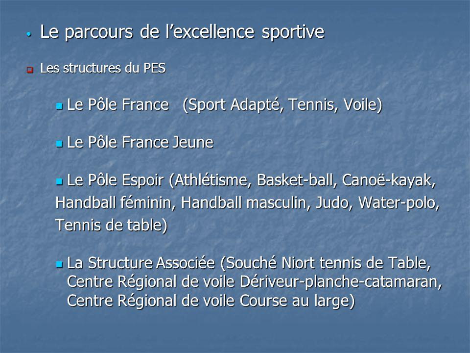 Le parcours de lexcellence sportive Les structures du PES Le Pôle France (Sport Adapté, Tennis, Voile) Le Pôle France Jeune Le Pôle Espoir (Athlétisme
