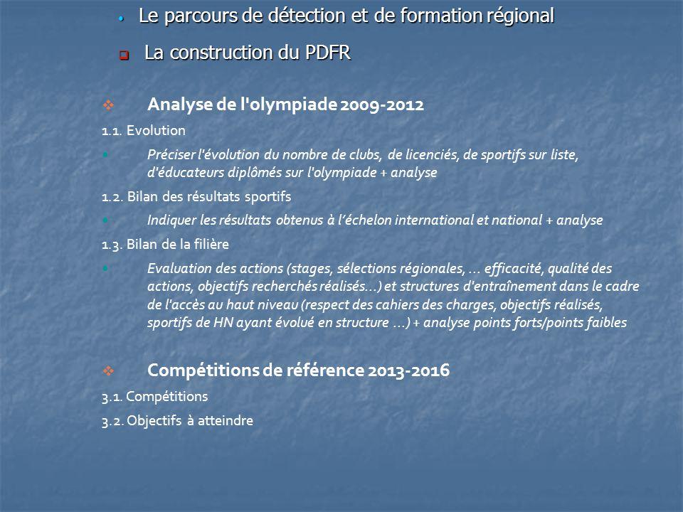 Le parcours de détection et de formation régional Le parcours de détection et de formation régional La construction du PDFR La construction du PDFR An