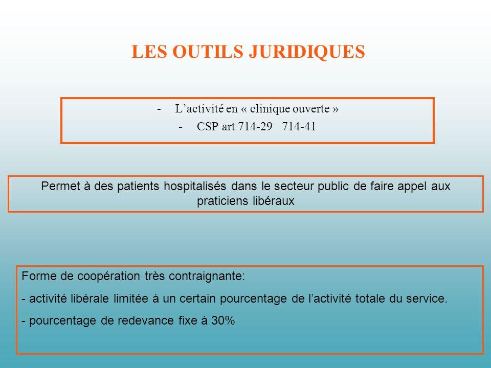 LES OUTILS JURIDIQUES -Lactivité en « clinique ouverte » -CSP art 714-29 714-41 Permet à des patients hospitalisés dans le secteur public de faire app