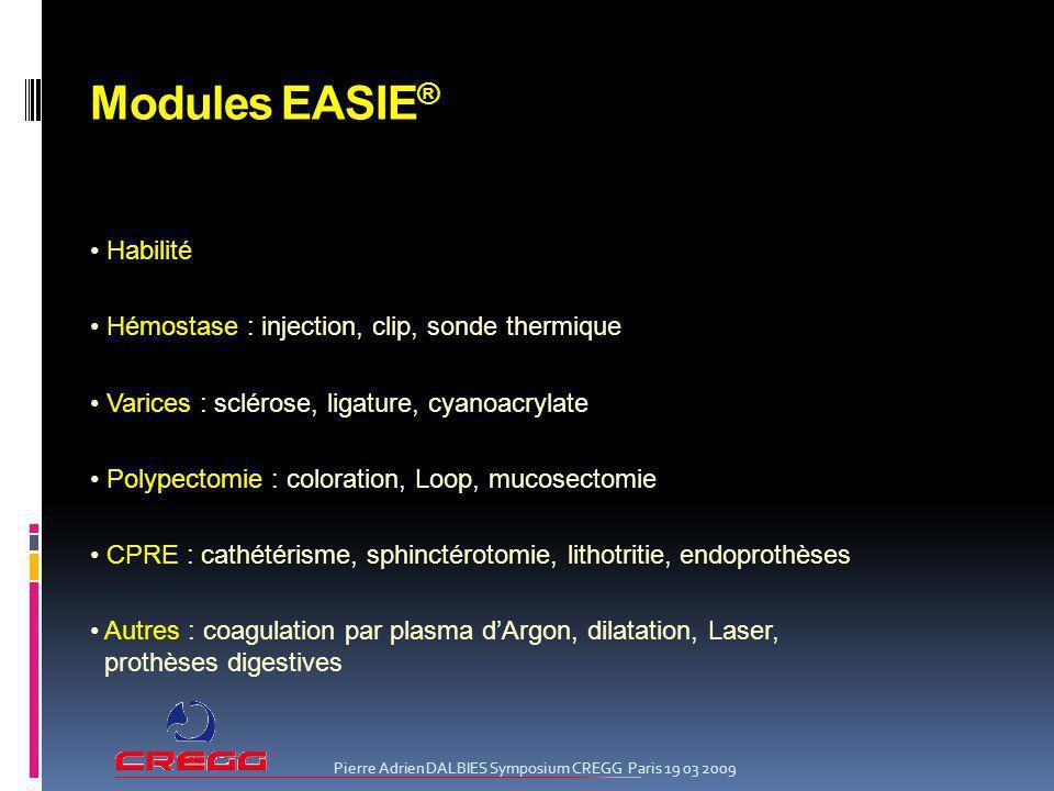 Habilité Hémostase : injection, clip, sonde thermique Varices : sclérose, ligature, cyanoacrylate Polypectomie : coloration, Loop, mucosectomie CPRE :
