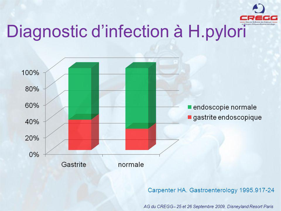 Diagnostic dinfection à H.pylori AG du CREGG– 25 et 26 Septembre 2009, Disneyland Resort Paris Carpenter HA. Gastroenterology 1995.917-24