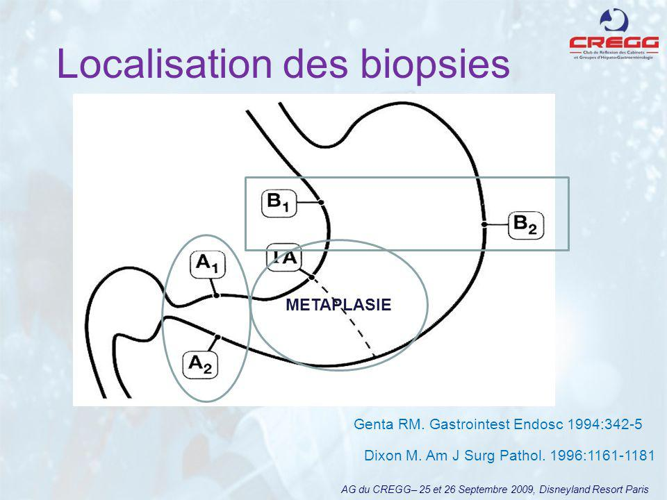 Localisation des biopsies AG du CREGG– 25 et 26 Septembre 2009, Disneyland Resort Paris Dixon M. Am J Surg Pathol. 1996:1161-1181 Genta RM. Gastrointe