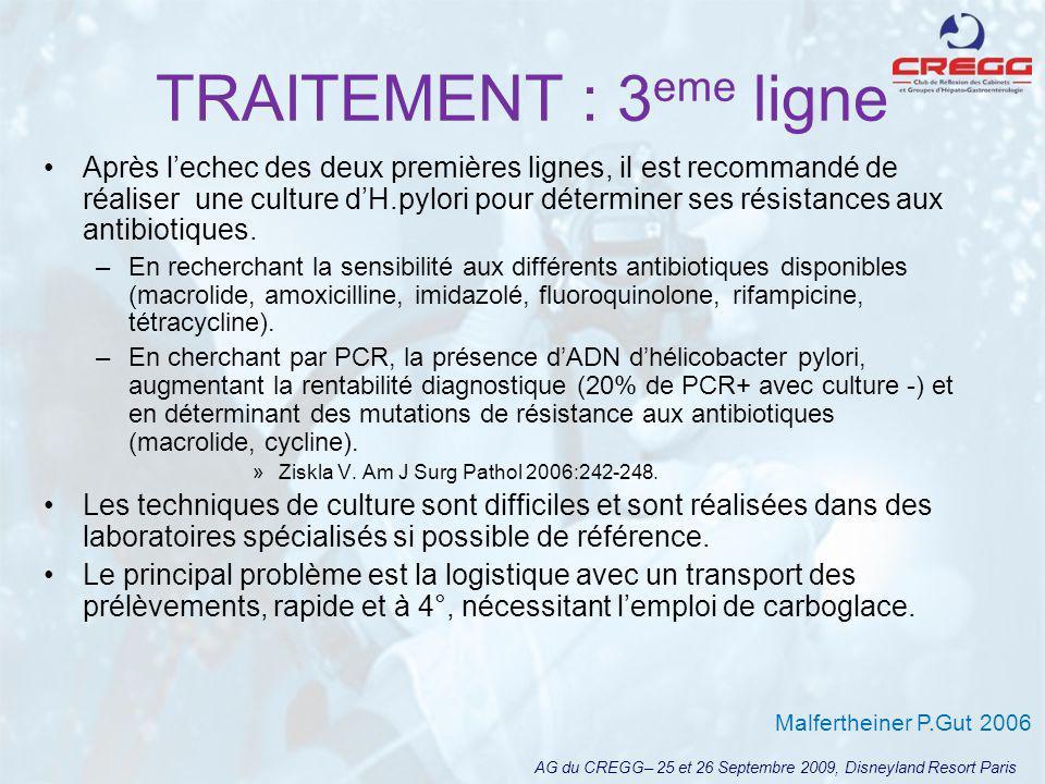 TRAITEMENT : 3 eme ligne Après lechec des deux premières lignes, il est recommandé de réaliser une culture dH.pylori pour déterminer ses résistances aux antibiotiques.