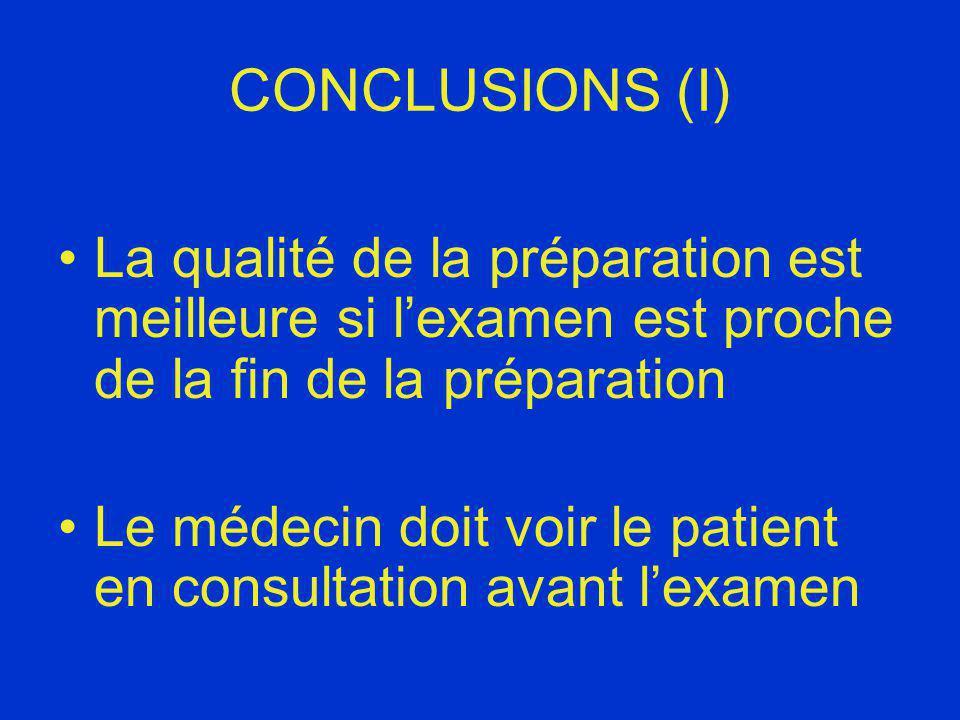 CONCLUSIONS (I) La qualité de la préparation est meilleure si lexamen est proche de la fin de la préparation Le médecin doit voir le patient en consul