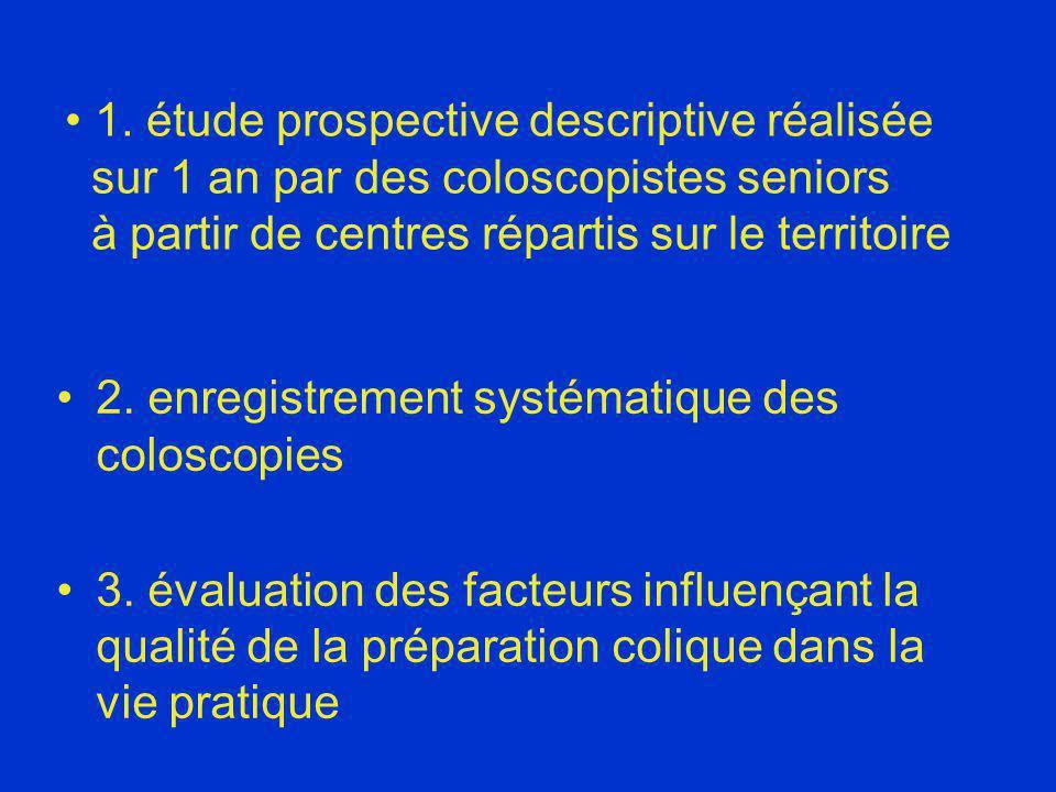 1. étude prospective descriptive réalisée sur 1 an par des coloscopistes seniors à partir de centres répartis sur le territoire 2. enregistrement syst