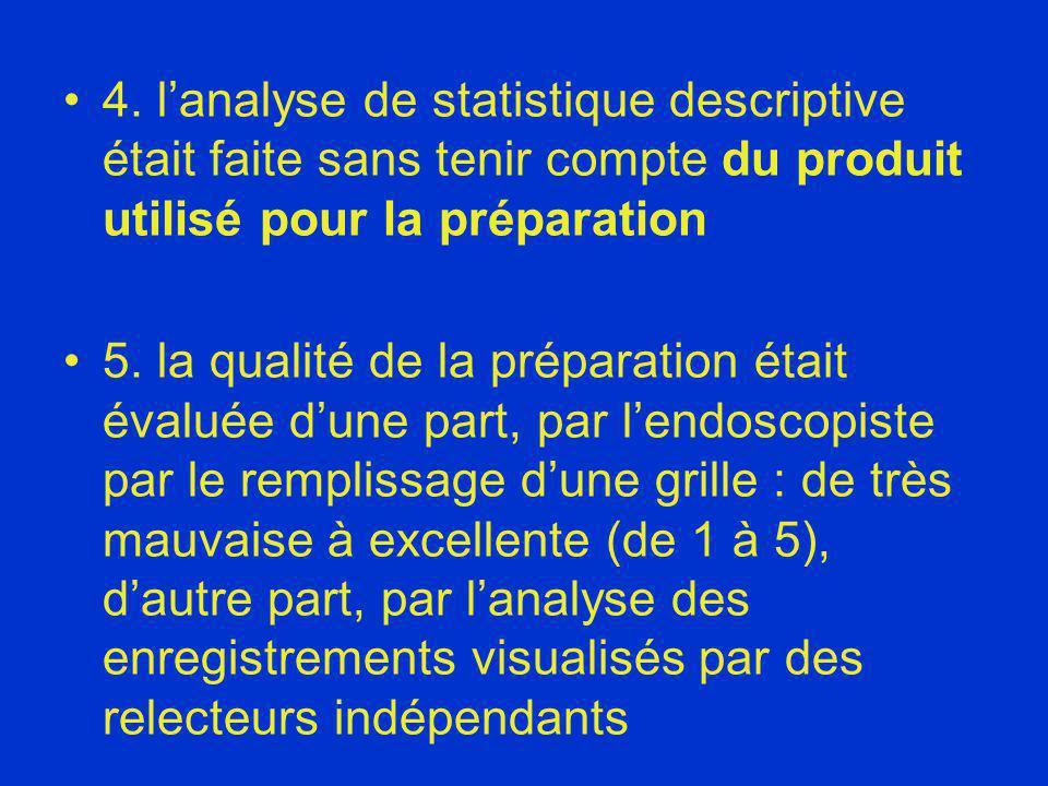 4. lanalyse de statistique descriptive était faite sans tenir compte du produit utilisé pour la préparation 5. la qualité de la préparation était éval