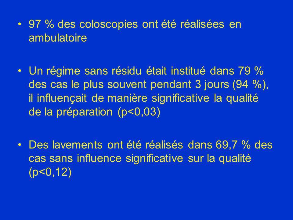 97 % des coloscopies ont été réalisées en ambulatoire Un régime sans résidu était institué dans 79 % des cas le plus souvent pendant 3 jours (94 %), i