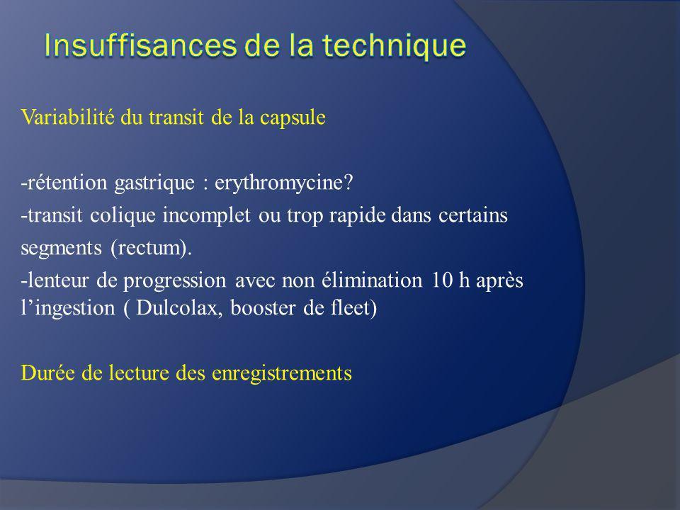 Variabilité du transit de la capsule -rétention gastrique : erythromycine.