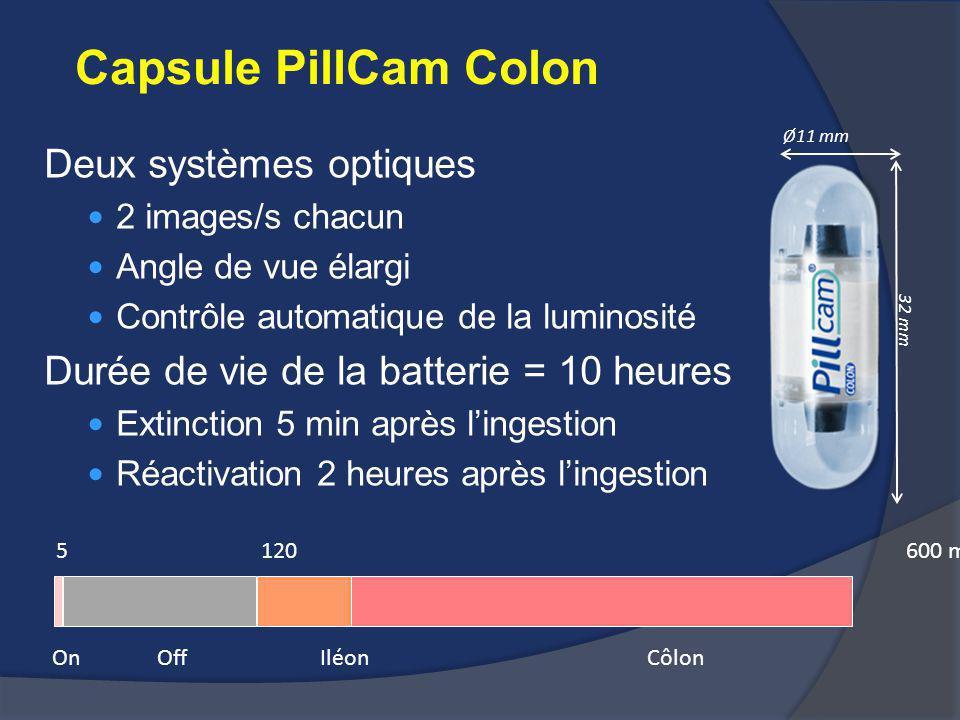 Capsule PillCam Colon Deux systèmes optiques 2 images/s chacun Angle de vue élargi Contrôle automatique de la luminosité Durée de vie de la batterie = 10 heures Extinction 5 min après lingestion Réactivation 2 heures après lingestion Ø11 mm 32 mm On Off Iléon Côlon 5 120 600 min