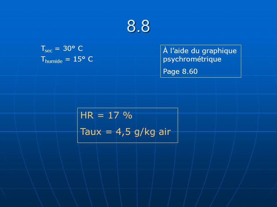 8.8 T sec = 30° C T humide = 15° C À laide du graphique psychrométrique Page 8.60 HR = 17 % Taux = 4,5 g/kg air