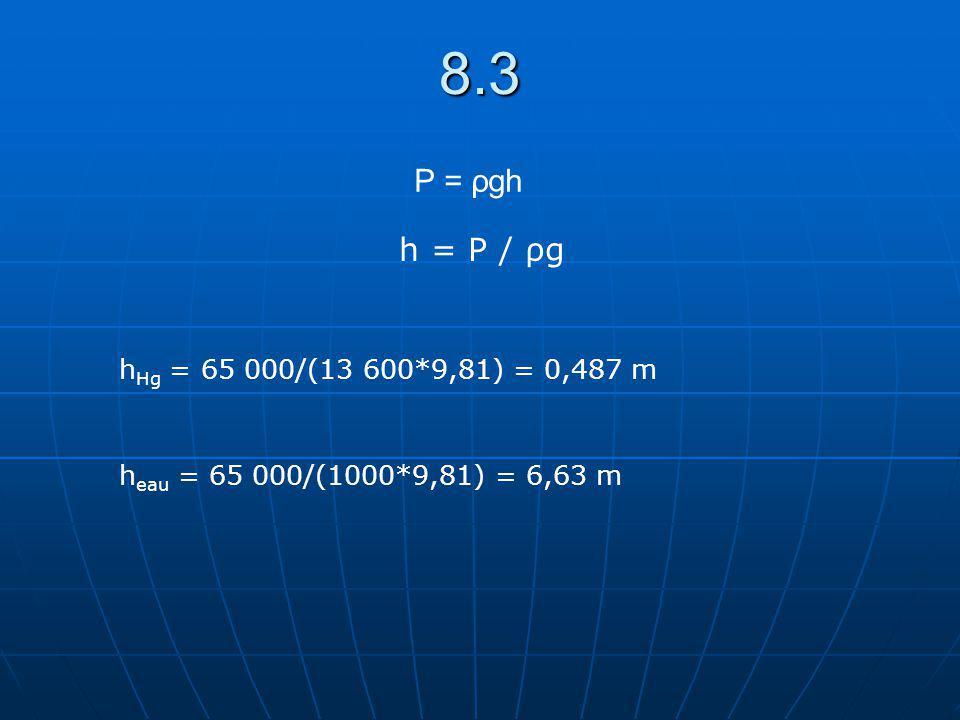 8.4 30° R ρ=800 kg/m 3 On peut lire R au 0,5 mm près P = ρg sinθ R a) Sensibilité cm/Pa 1 Pa = ??.