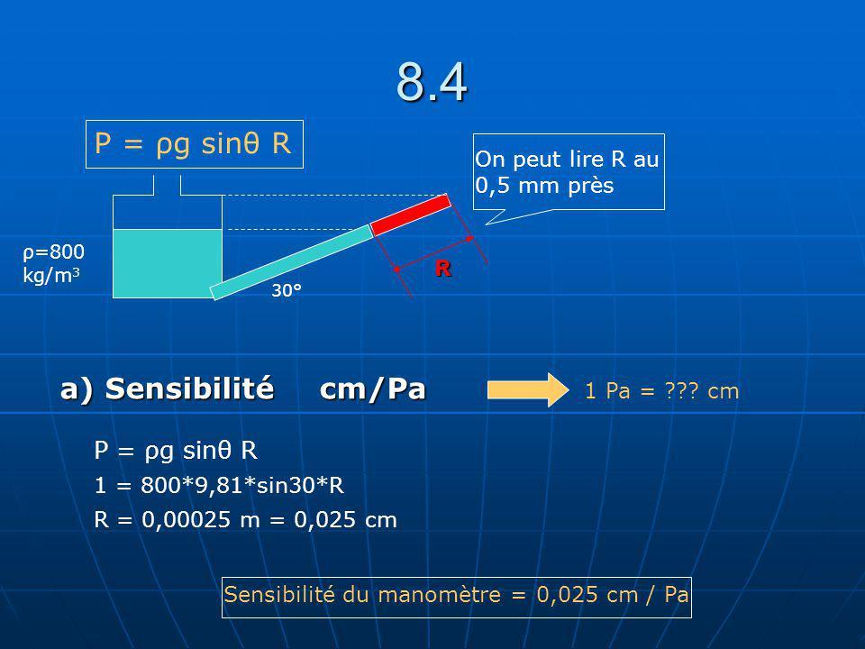 8.4 30° R ρ=800 kg/m 3 On peut lire R au 0,5 mm près P = ρg sinθ R a) Sensibilité cm/Pa 1 Pa = .