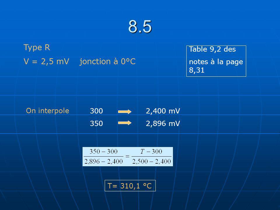 8.6 Type S V = 4,005 mVjonction à 0°C Table 9,2 des notes à la page 8,31 On interpole 450 3,743 mV 5004,234 mV T= 476,7 °C