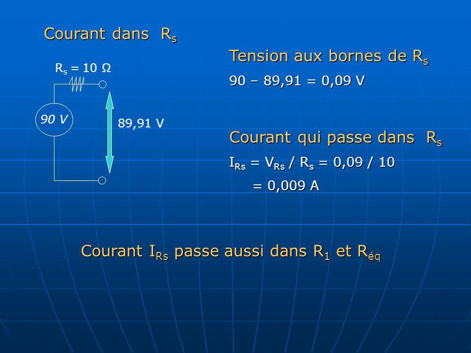 90 V R s = 10 Ω Tension aux bornes de R s 90 – 89,91 = 0,09 V 89,91 V Courant qui passe dans R s I Rs = V Rs / R s = 0,09 / 10 = 0,009 A = 0,009 A Cou