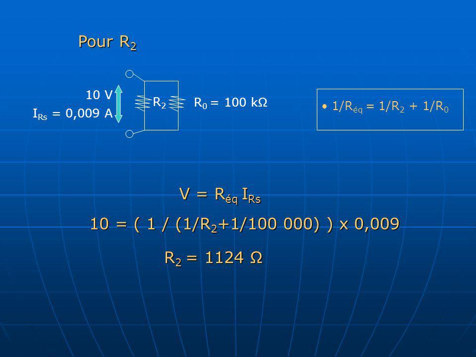 Pour R 2 R 0 = 100 kΩ 10 V R2R2 I Rs = 0,009 A 1/R éq = 1/R 2 + 1/R 0 V = R éq I Rs 10 = ( 1 / (1/R 2 +1/100 000) ) x 0,009 R 2 = 1124 Ω