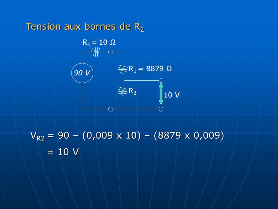 R2R2 R 1 = 8879 Ω 90 V R s = 10 Ω 10 V Tension aux bornes de R 2 V R2 = 90 – (0,009 x 10) – (8879 x 0,009) = 10 V = 10 V