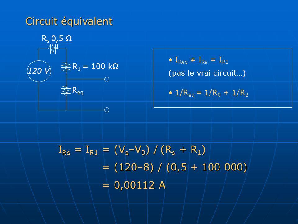 R éq R 1 = 100 kΩ 120 V R s 0,5 Ω 1/R éq = 1/R 0 + 1/R 2 Circuit équivalent I Rs = I R1 = (V s –V 0 ) / (R s + R 1 ) = (120–8) / (0,5 + 100 000) = (12