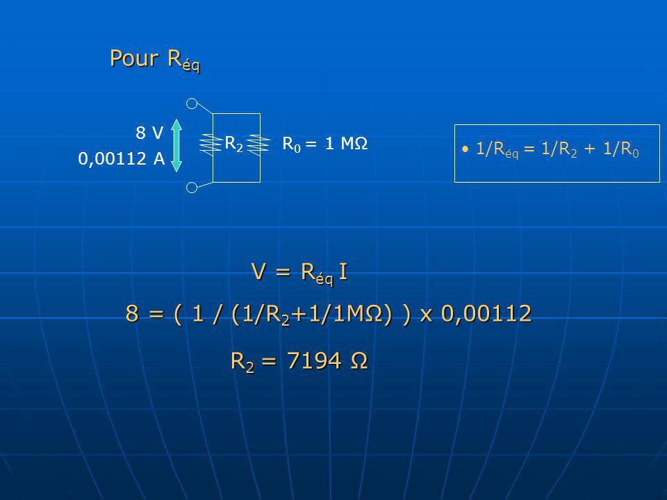 R 0 = 1 MΩ 8 V Pour R éq R2R2 0,00112 A V = R éq I 8 = ( 1 / (1/R 2 +1/1MΩ) ) x 0,00112 R 2 = 7194 Ω 1/R éq = 1/R 2 + 1/R 0