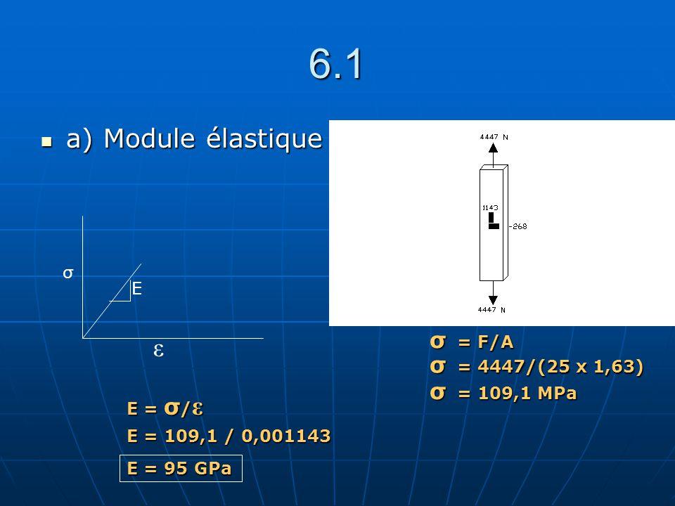 6.1 a) Module élastique a) Module élastique E σ ε E = σ / ε E = 109,1 / 0,001143 E = 95 GPa σ = F/A σ = 4447/(25 x 1,63) σ = 109,1 MPa