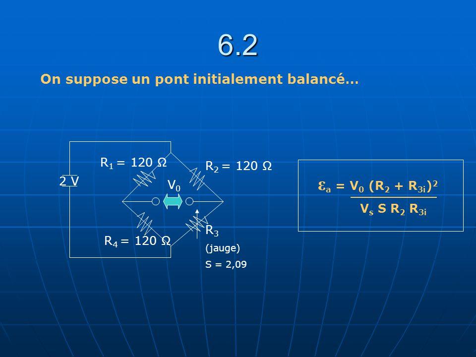 R 1 = R 2 = R 4 = 120 Ω ε a = V 0 (R 2 + R 3i ) 2 V s S R 2 R 3i ε a = ??.