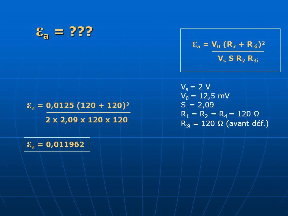 R 1 = R 2 = R 4 = 120 Ω ε a = V 0 (R 2 + R 3i ) 2 V s S R 2 R 3i ε a = .