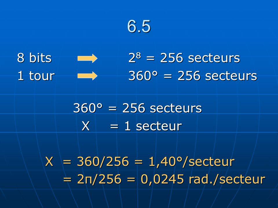 6.5 8 bits 2 8 = 256 secteurs 1 tour360° = 256 secteurs 360° = 256 secteurs X = 1 secteur X = 1 secteur X = 360/256 = 1,40°/secteur X = 360/256 = 1,40°/secteur = 2π/256 = 0,0245 rad./secteur = 2π/256 = 0,0245 rad./secteur