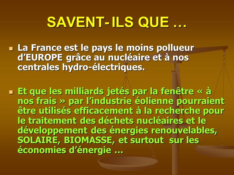 SAVENT- ILS QUE … La France est le pays le moins pollueur dEUROPE grâce au nucléaire et à nos centrales hydro-électriques. La France est le pays le mo