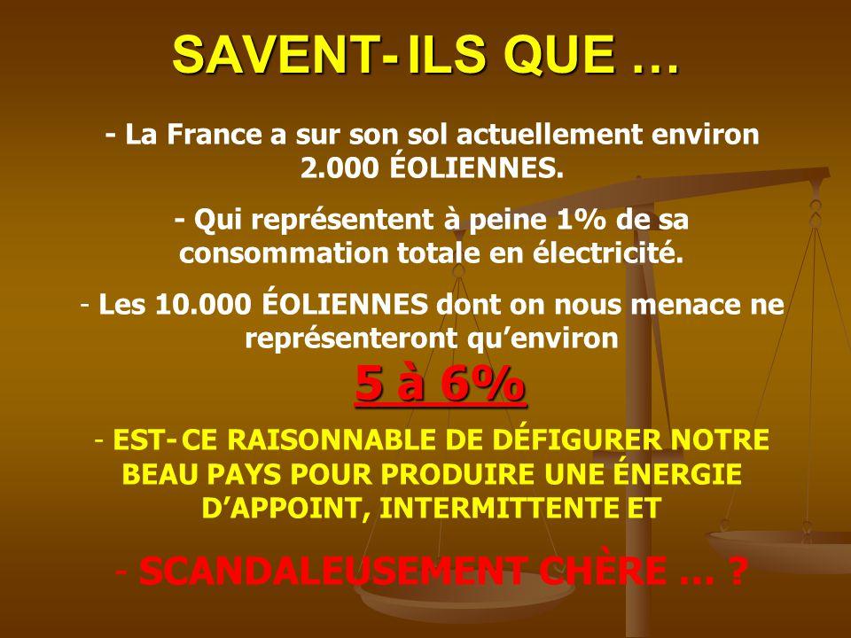 SAVENT- ILS QUE … - La France a sur son sol actuellement environ 2.000 ÉOLIENNES. - Qui représentent à peine 1% de sa consommation totale en électrici