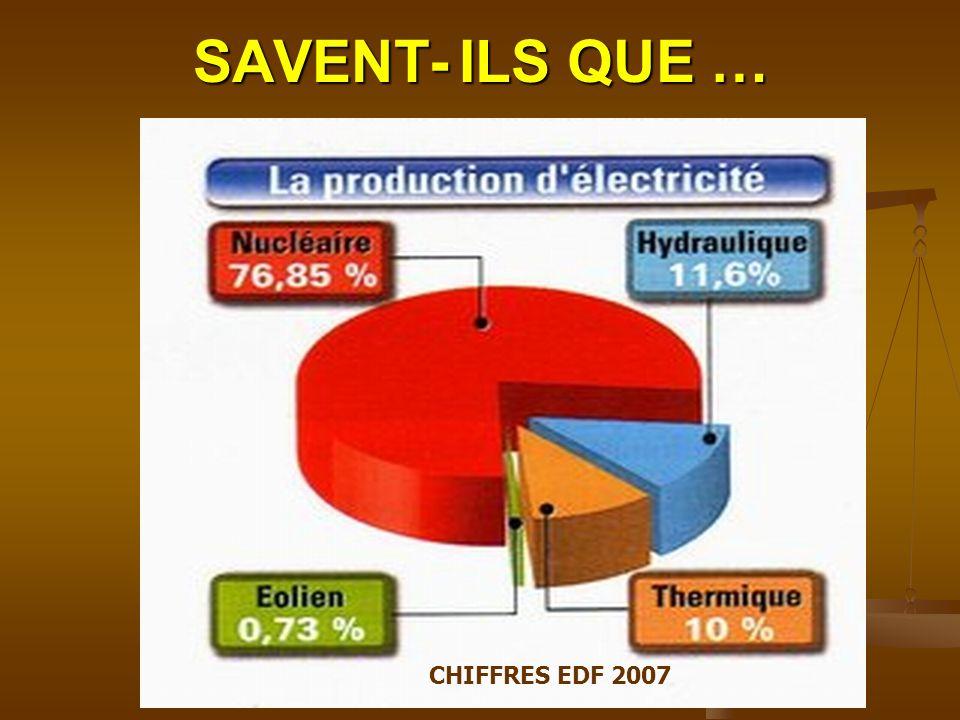 CHIFFRES EDF 2007 SAVENT- ILS QUE …