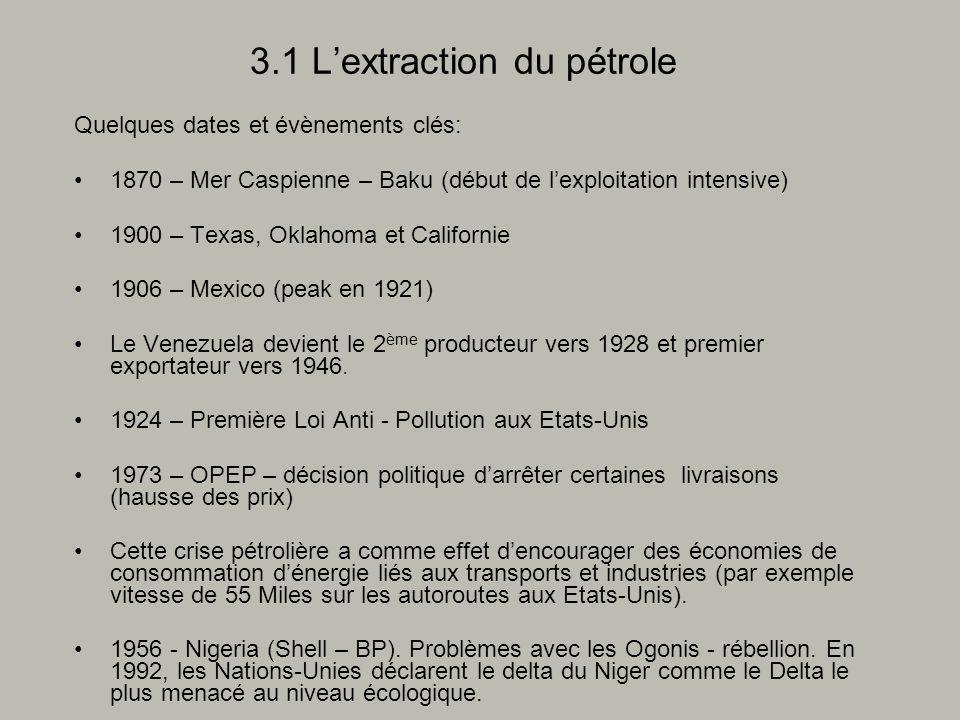 3.1 Lextraction du pétrole Quelques dates et évènements clés: 1870 – Mer Caspienne – Baku (début de lexploitation intensive) 1900 – Texas, Oklahoma et Californie 1906 – Mexico (peak en 1921) Le Venezuela devient le 2 ème producteur vers 1928 et premier exportateur vers 1946.
