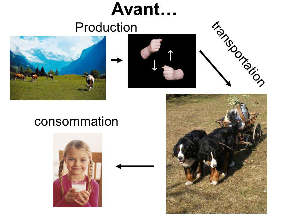 Avant… Production transportation consommation